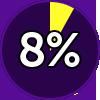 MOT 8%